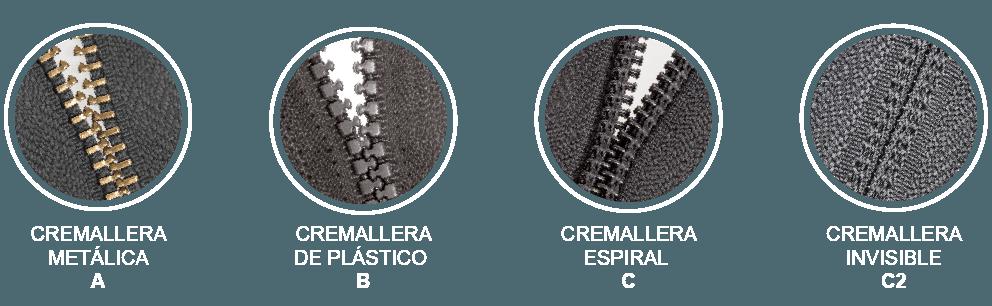 les différents types de fermetures